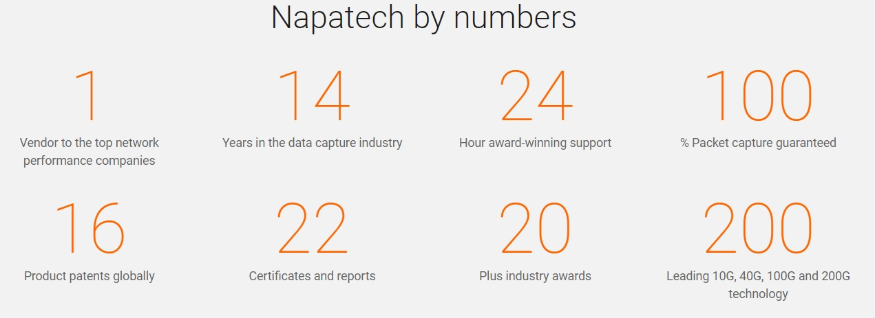 Napatech by numbers